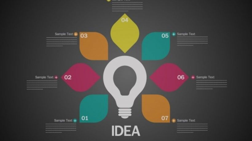 5 basic and essential key to the success of an infographic